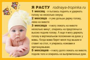 Когда новорожденные начинают держать головку