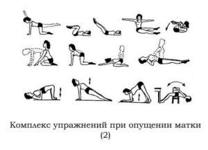 Упражнения для матки чтобы забеременеть