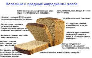 Какой хлеб можно кормящей