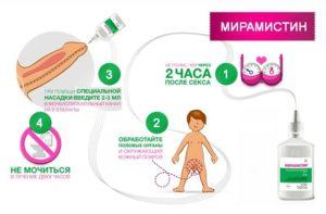 Спринцевание при беременности мирамистином
