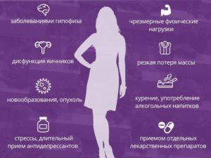 Переизбыток гормонов у женщин