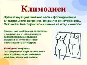 Какие гормоны влияют на лишний вес у женщин