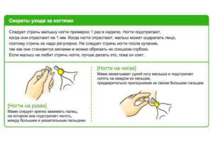 Как подстригать ногти ребенку правильно