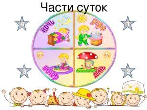 Учим время суток с детьми