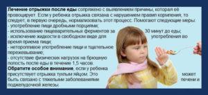 Отрыжка у 4 летнего ребенка