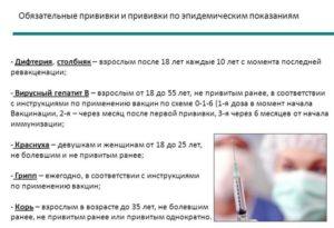 Перед прививкой можно кушать