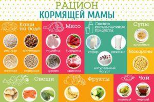 Можно ли кормящей маме изюм в первый месяц