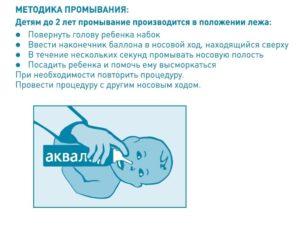Как промывать нос физраствором грудничку пипеткой