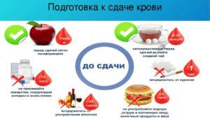 Можно ли кушать перед сдачей крови при беременности
