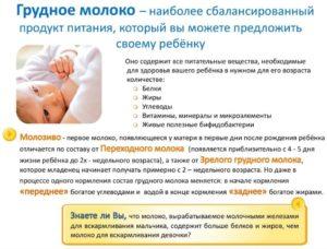 Комаровский как долго нужно кормить ребенка грудным молоком