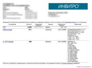 Расшифровка хгч анализа инвитро