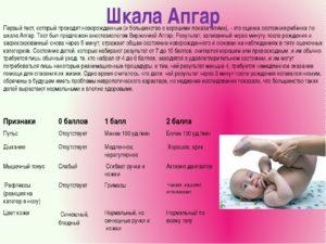 До скольки месяцев ребенок считается новорожденным