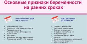 Признаки беременности на ранних сроках при климаксе