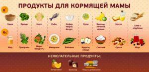 Что можно кушать в первые дни после родов