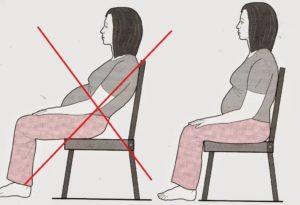 Как можно сидеть беременным и как нельзя