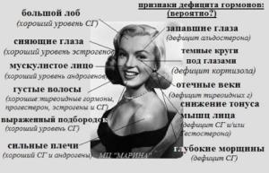 Нехватка женских гормонов у женщин симптомы и лечение