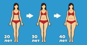 Женщина после 30 лет изменения в организме