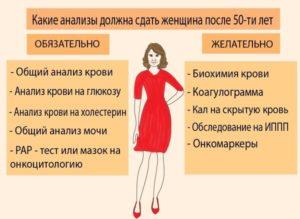 Какие анализы нужно сдавать женщине после 50 лет