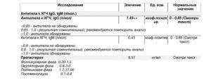 Лечение антитела к хгч