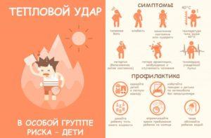 Перегрев на солнце у ребенка температура