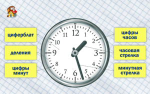 Как научиться понимать по часам