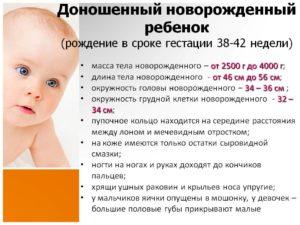 До какого возраста считается новорожденным