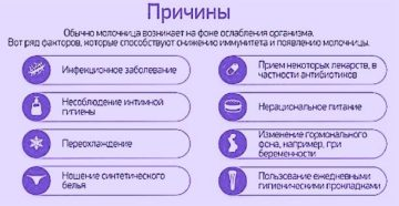 Молочница при беременности 2 триместр симптомы и лечение
